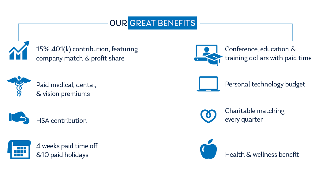 graphical chart with icons & text that says: OUR GREAT BENEFITS — 15% 401(k) contribution, featuring company match & profit share. Paid medical, dental, & vision premiums. HSA contribution. 4 weeks paid time off & 10 paid holidays. Conference, education & training dollars with paid time. Personal technology budget. Charitable matching every quarter. Health & wellness benefit.